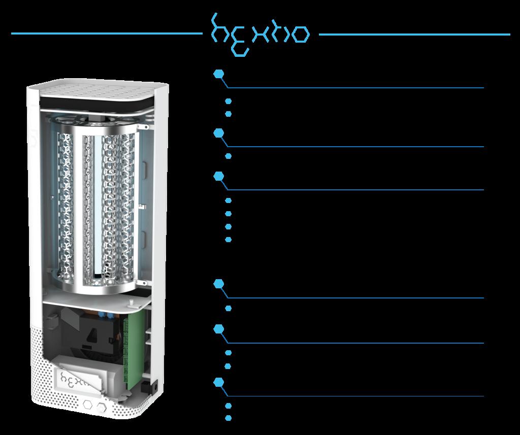 how-hextio-works-with-description